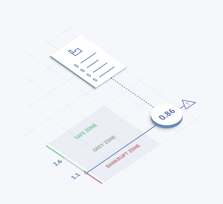 altman z Free online altman z-score calculator by investingcalculatororg.
