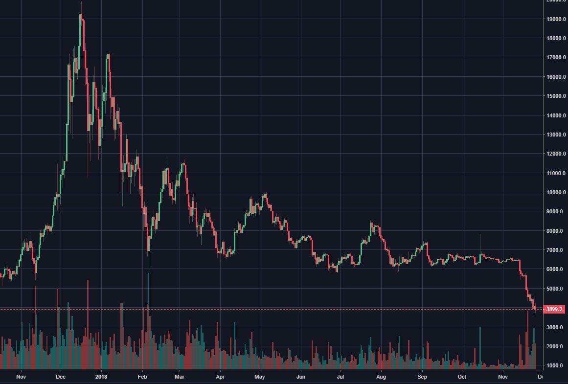 Mikä on bitcoin ja kannattaako siihen sijoittaa?