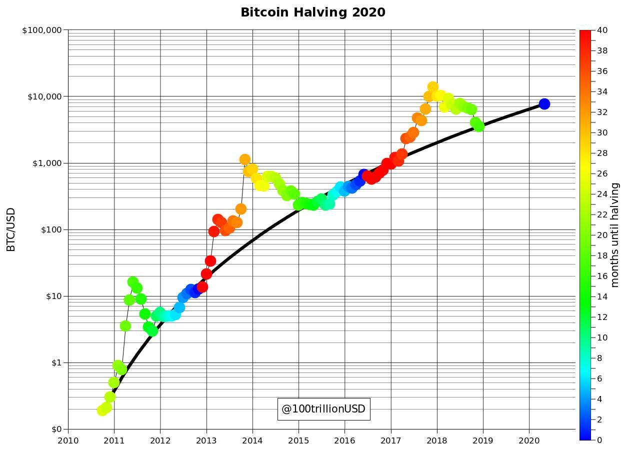 Bitcoin: mistä on kyse?