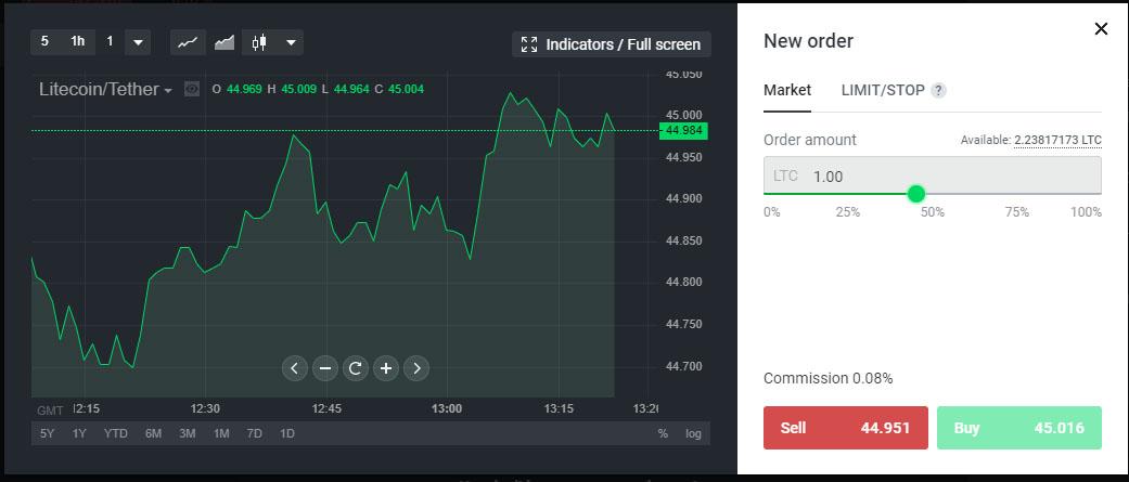 stormgain pörssi - exchange
