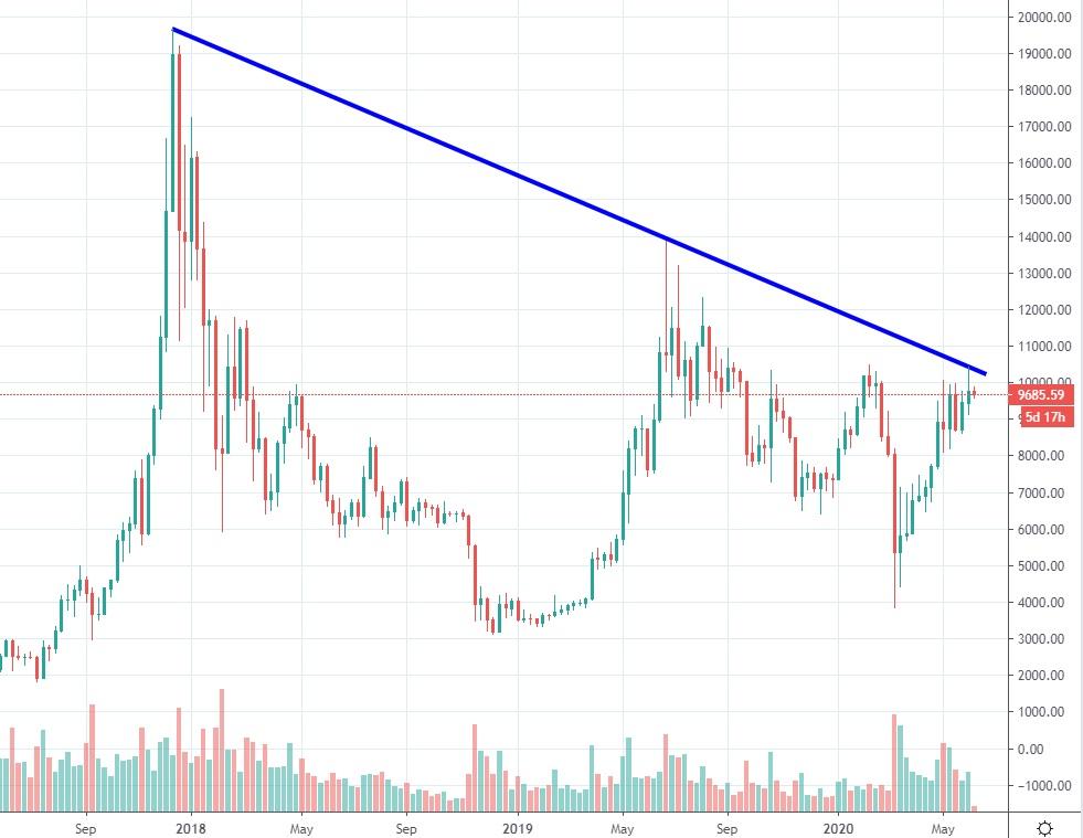 bitcoin-kurssi-20200696-2