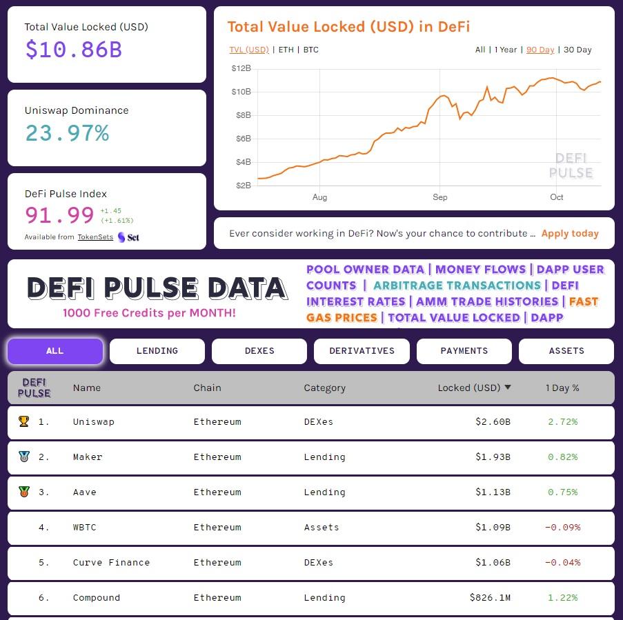 defipulse-20201012