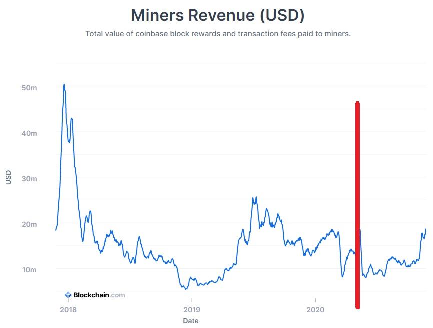 statsit-miners-20201123