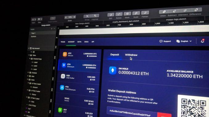 bitcoin-ethereum-markkina