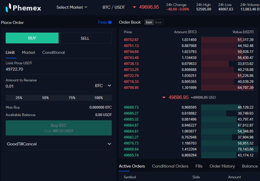 Spot trading pörssi