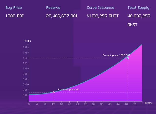 aavegotchi bonding curve
